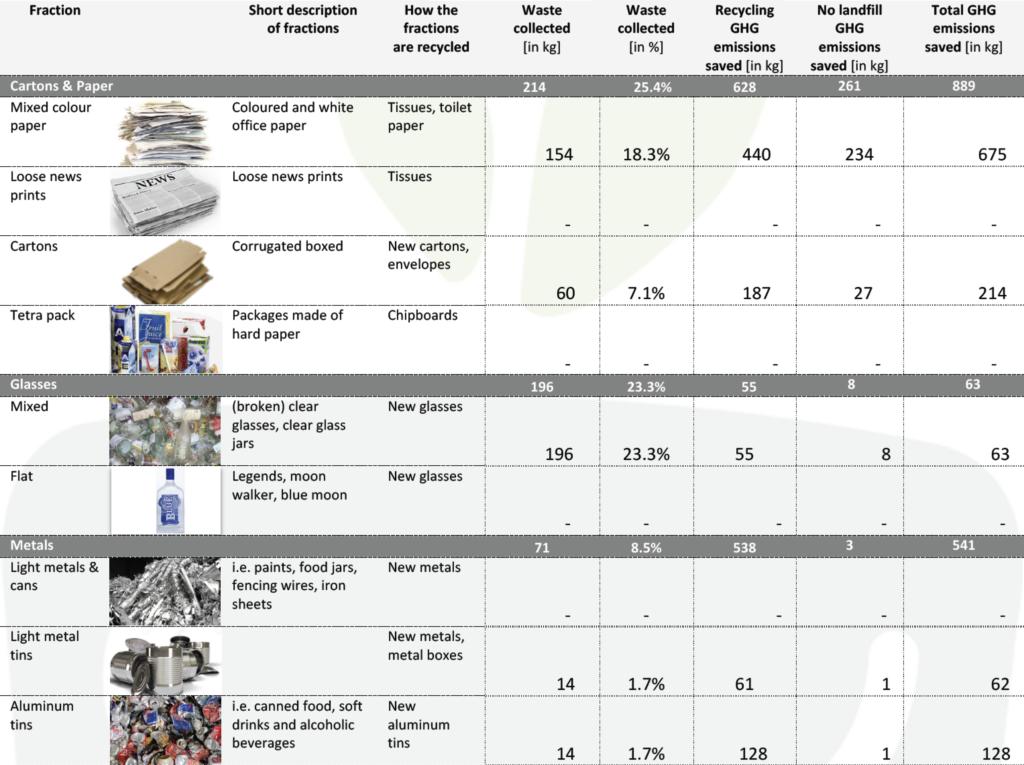 takataka-solutions-data-report